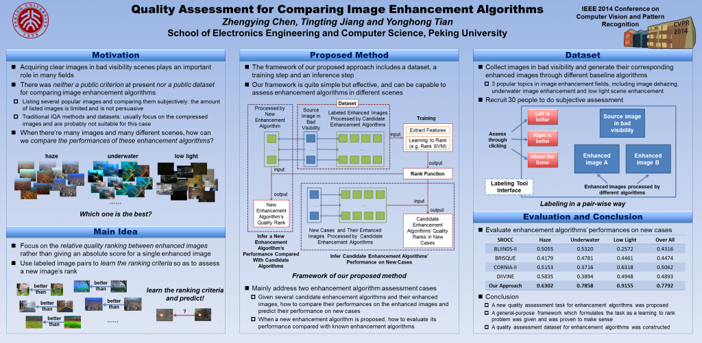 CVPR2014-Poster-PaperID1469